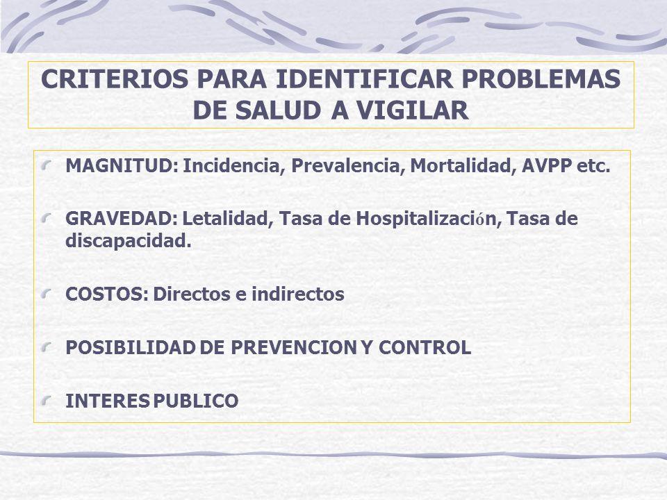 CRITERIOS PARA IDENTIFICAR PROBLEMAS DE SALUD A VIGILAR MAGNITUD: Incidencia, Prevalencia, Mortalidad, AVPP etc. GRAVEDAD: Letalidad, Tasa de Hospital