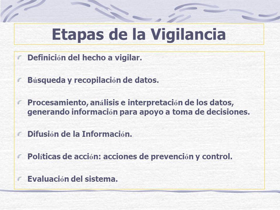 Etapas de la Vigilancia Definici ó n del hecho a vigilar. B ú squeda y recopilaci ó n de datos. Procesamiento, an á lisis e interpretaci ó n de los da