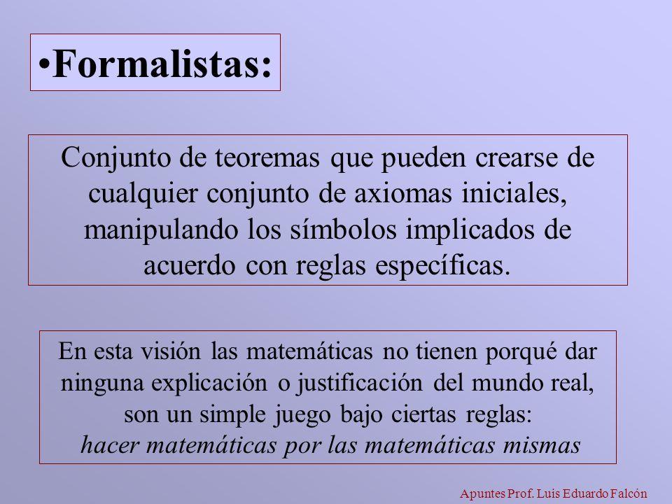 Apuntes Prof. Luis Eduardo Falcón Conjunto de teoremas que pueden crearse de cualquier conjunto de axiomas iniciales, manipulando los símbolos implica