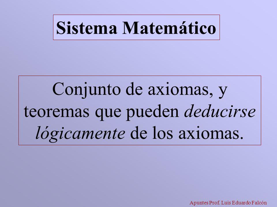 Apuntes Prof. Luis Eduardo Falcón Conjunto de axiomas, y teoremas que pueden deducirse lógicamente de los axiomas. Sistema Matemático