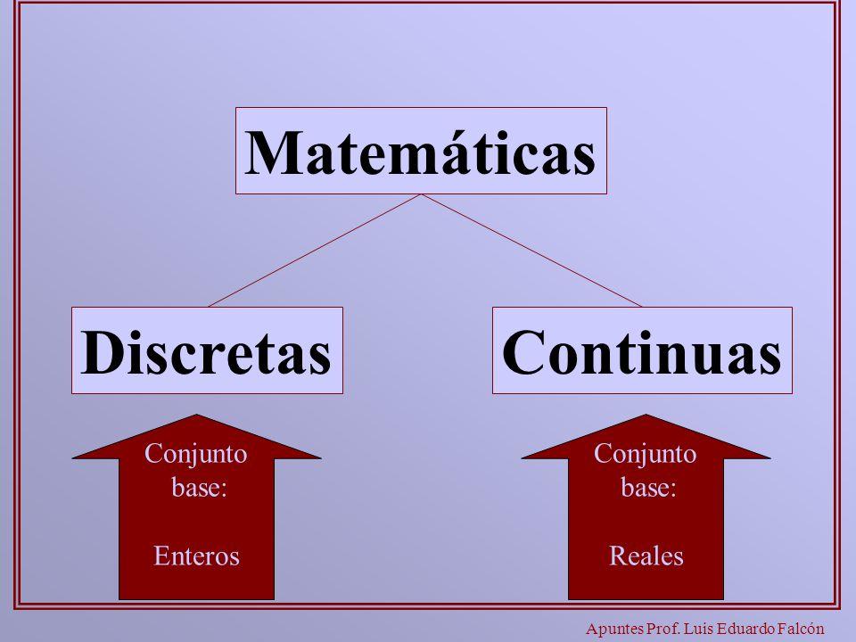 Apuntes Prof. Luis Eduardo Falcón Matemáticas DiscretasContinuas Conjunto base: Enteros Conjunto base: Reales