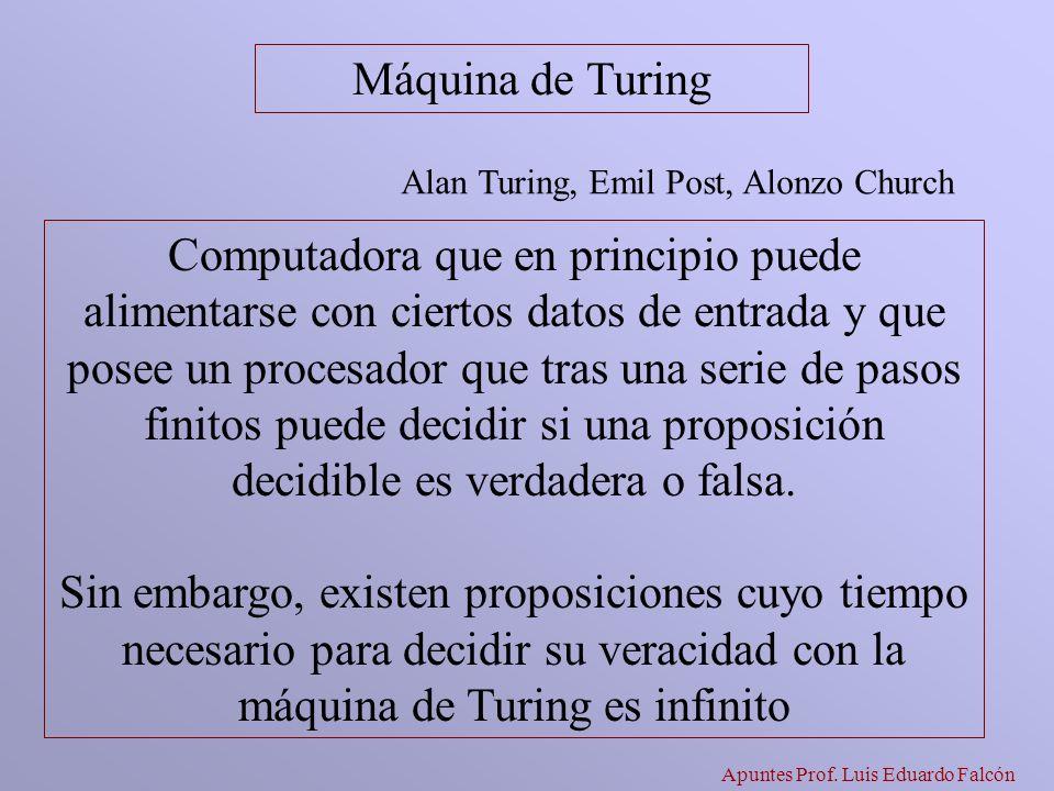 Apuntes Prof. Luis Eduardo Falcón Máquina de Turing Alan Turing, Emil Post, Alonzo Church Computadora que en principio puede alimentarse con ciertos d