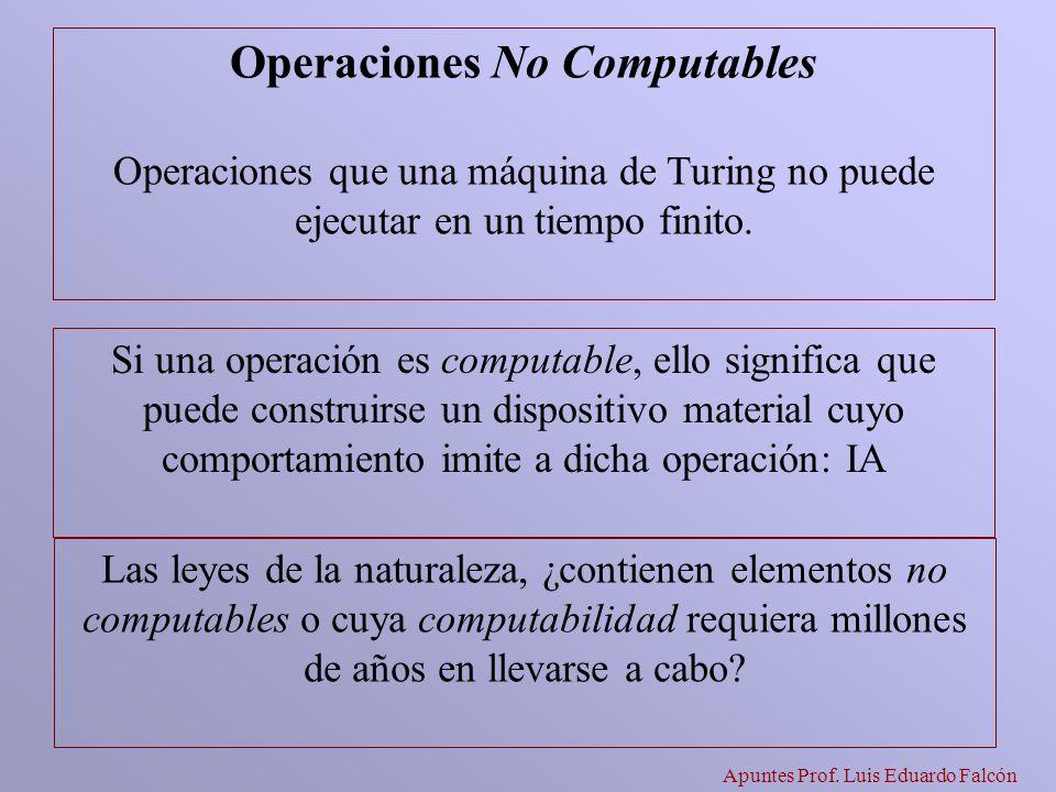 Apuntes Prof. Luis Eduardo Falcón Operaciones No Computables Operaciones que una máquina de Turing no puede ejecutar en un tiempo finito. Si una opera