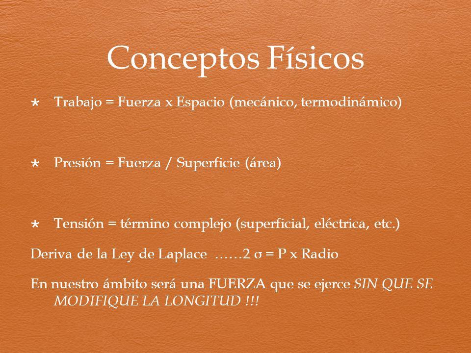 Conceptos Físicos Trabajo = Fuerza x Espacio (mecánico, termodinámico) Presión = Fuerza / Superficie (área) Tensión = término complejo (superficial, e