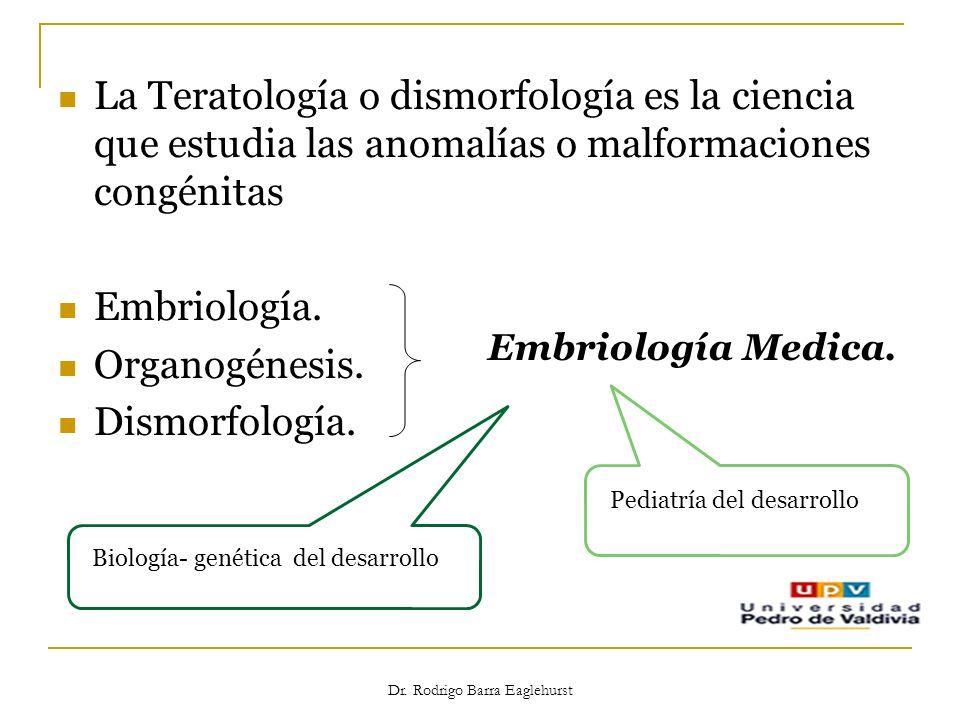 Dr. Rodrigo Barra Eaglehurst La Teratología o dismorfología es la ciencia que estudia las anomalías o malformaciones congénitas Embriología. Organogén