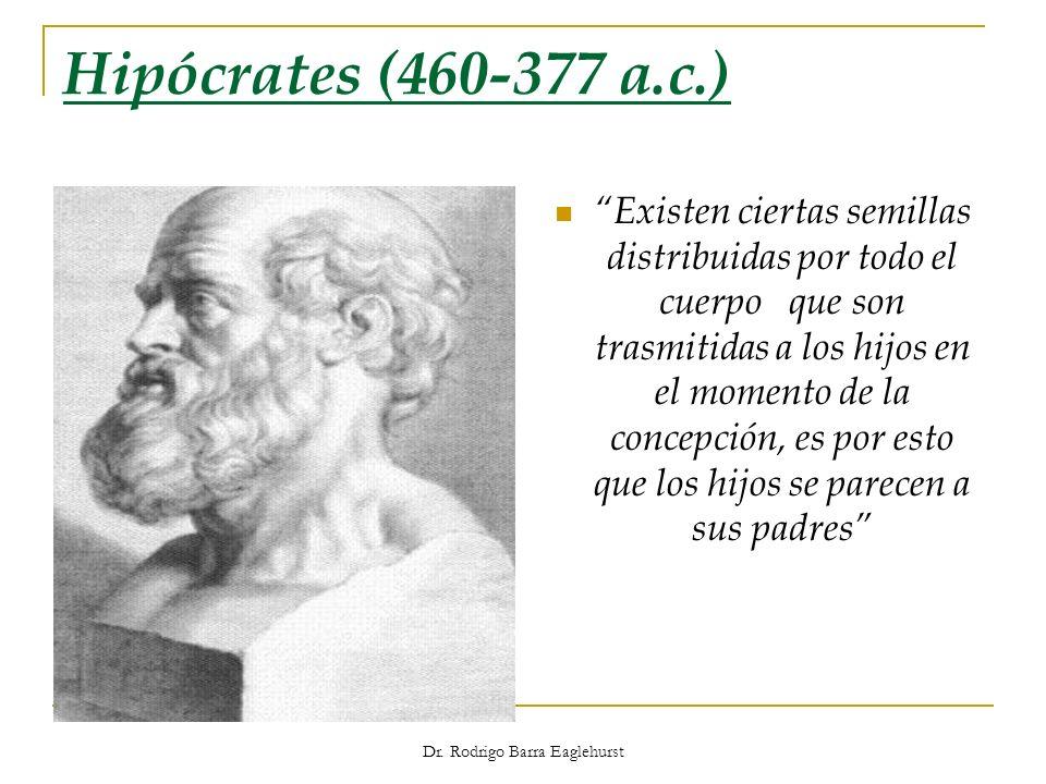 Hipócrates (460-377 a.c.) Existen ciertas semillas distribuidas por todo el cuerpo que son trasmitidas a los hijos en el momento de la concepción, es