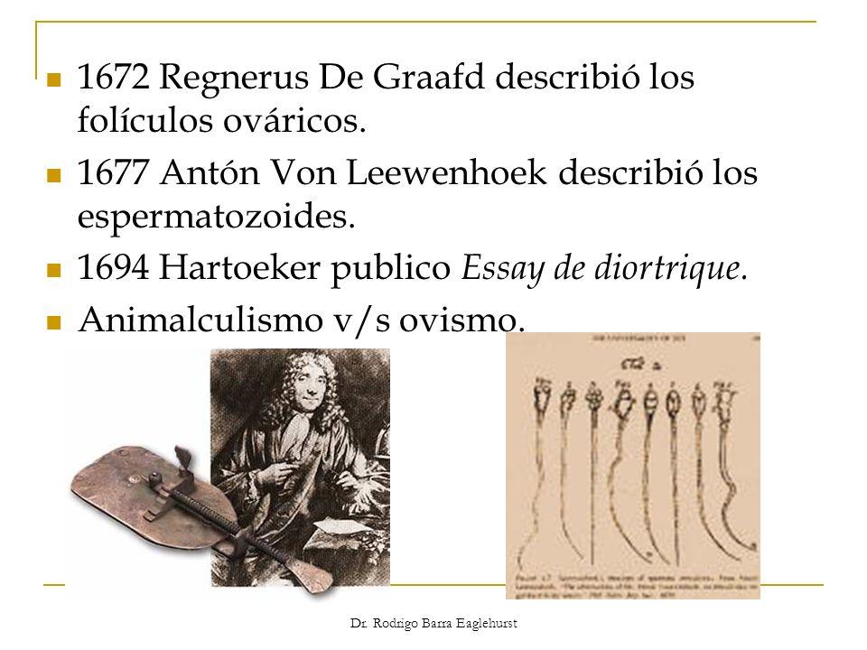 Dr. Rodrigo Barra Eaglehurst 1672 Regnerus De Graafd describió los folículos ováricos. 1677 Antón Von Leewenhoek describió los espermatozoides. 1694 H