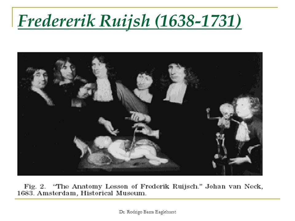 Fredererik Ruijsh (1638-1731)