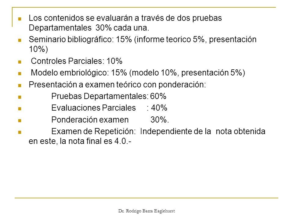 Los contenidos se evaluarán a través de dos pruebas Departamentales 30% cada una. Seminario bibliográfico: 15% (informe teorico 5%, presentación 10%)
