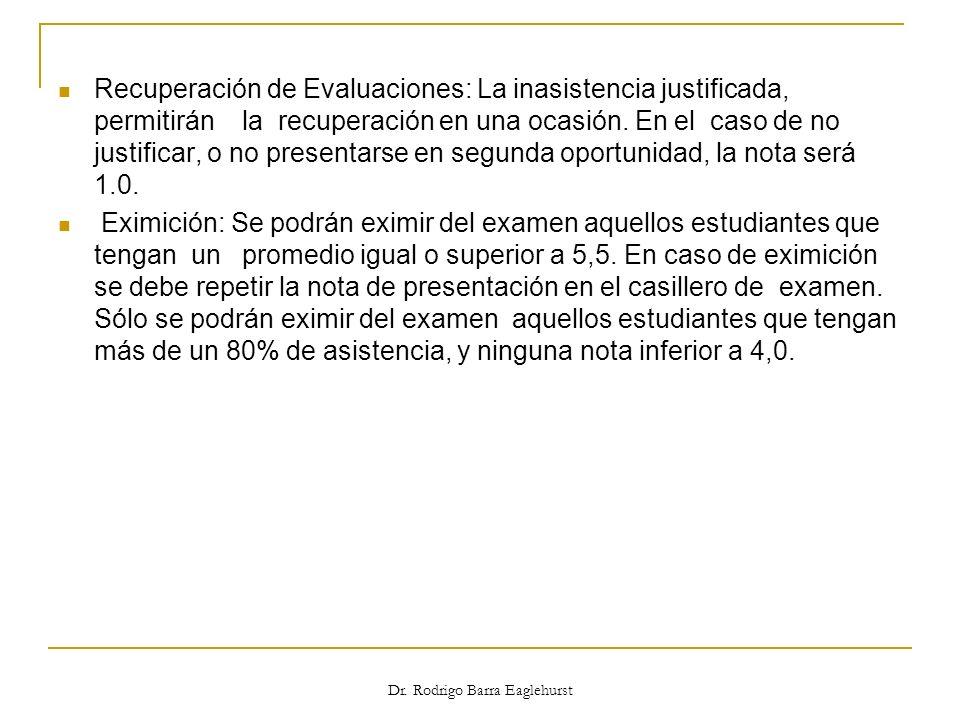 Recuperación de Evaluaciones: La inasistencia justificada, permitirán la recuperación en una ocasión. En el caso de no justificar, o no presentarse en