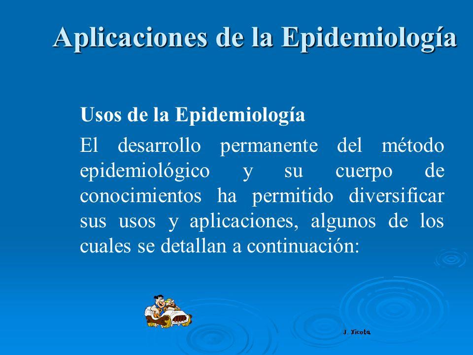 Usos de la Epidemiología El desarrollo permanente del método epidemiológico y su cuerpo de conocimientos ha permitido diversificar sus usos y aplicaci