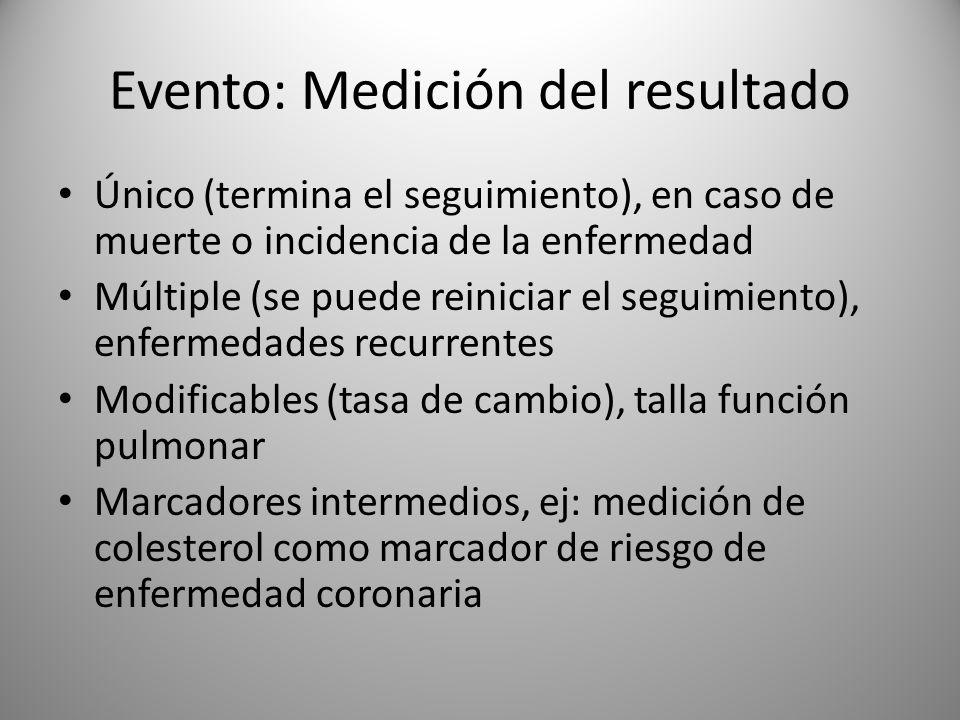 Evento: Medición del resultado Único (termina el seguimiento), en caso de muerte o incidencia de la enfermedad Múltiple (se puede reiniciar el seguimi