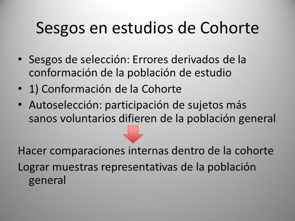 Sesgos en estudios de Cohorte Sesgos de selección: Errores derivados de la conformación de la población de estudio 1) Conformación de la Cohorte Autos