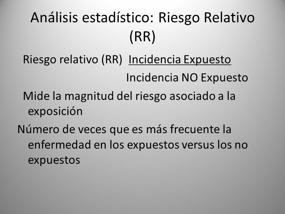 Análisis estadístico: Riesgo Relativo (RR) Riesgo relativo (RR) Incidencia Expuesto Incidencia NO Expuesto Mide la magnitud del riesgo asociado a la exposición Número de veces que es más frecuente la enfermedad en los expuestos versus los no expuestos