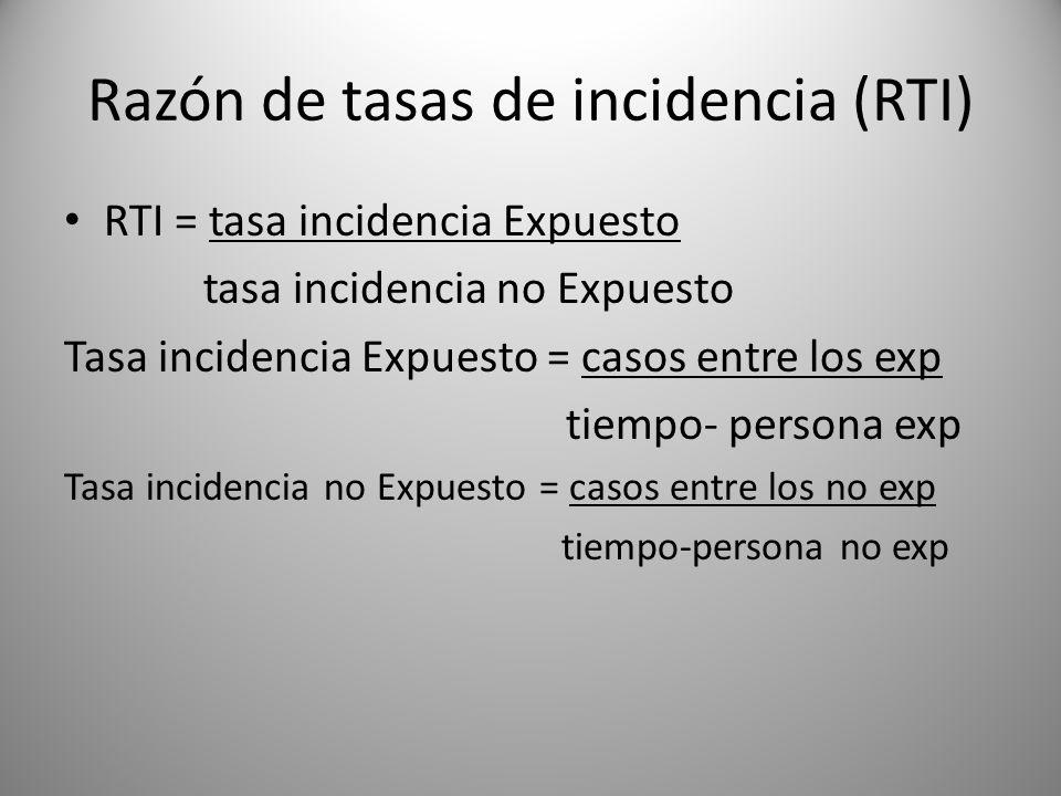 Razón de tasas de incidencia (RTI) RTI = tasa incidencia Expuesto tasa incidencia no Expuesto Tasa incidencia Expuesto = casos entre los exp tiempo- persona exp Tasa incidencia no Expuesto = casos entre los no exp tiempo-persona no exp