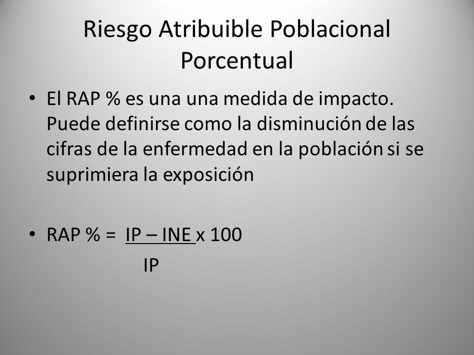 Riesgo Atribuible Poblacional Porcentual El RAP % es una una medida de impacto. Puede definirse como la disminución de las cifras de la enfermedad en