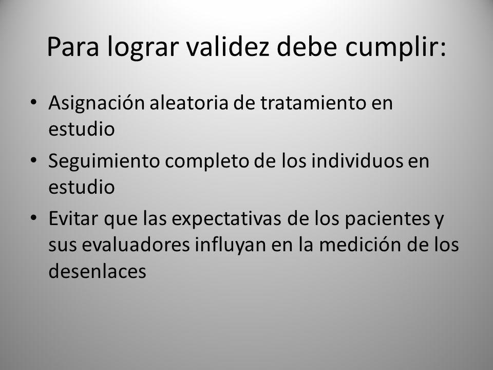 Para lograr validez debe cumplir: Asignación aleatoria de tratamiento en estudio Seguimiento completo de los individuos en estudio Evitar que las expe