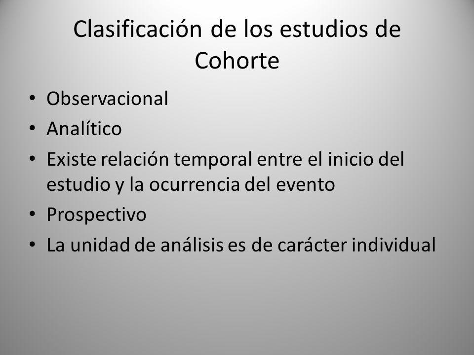 Clasificación de los estudios de Cohorte Observacional Analítico Existe relación temporal entre el inicio del estudio y la ocurrencia del evento Prospectivo La unidad de análisis es de carácter individual