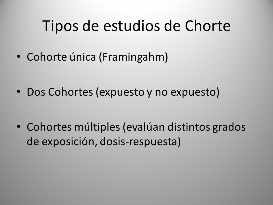 Tipos de estudios de Chorte Cohorte única (Framingahm) Dos Cohortes (expuesto y no expuesto) Cohortes múltiples (evalúan distintos grados de exposición, dosis-respuesta)