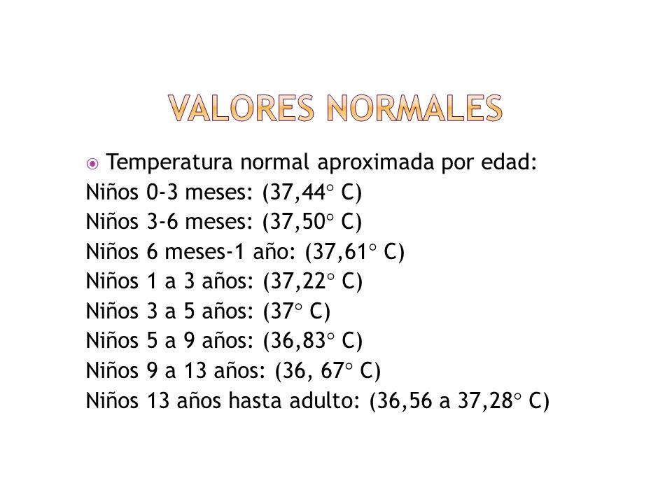 El extremo de la columna se debe comparar con el grado que se marca en las líneas que se encuentran en el termómetro.