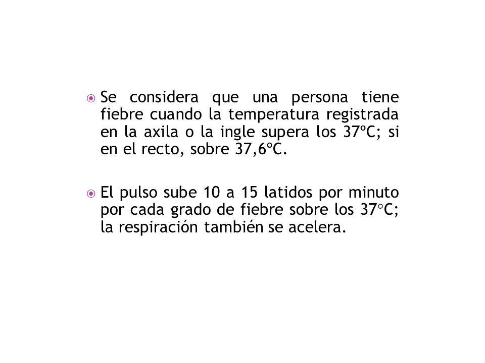 La temperatura normal varía de una persona a otra, dependiendo de la edad o puede variar en el transcurso del día. La temperatura rectal generalmente