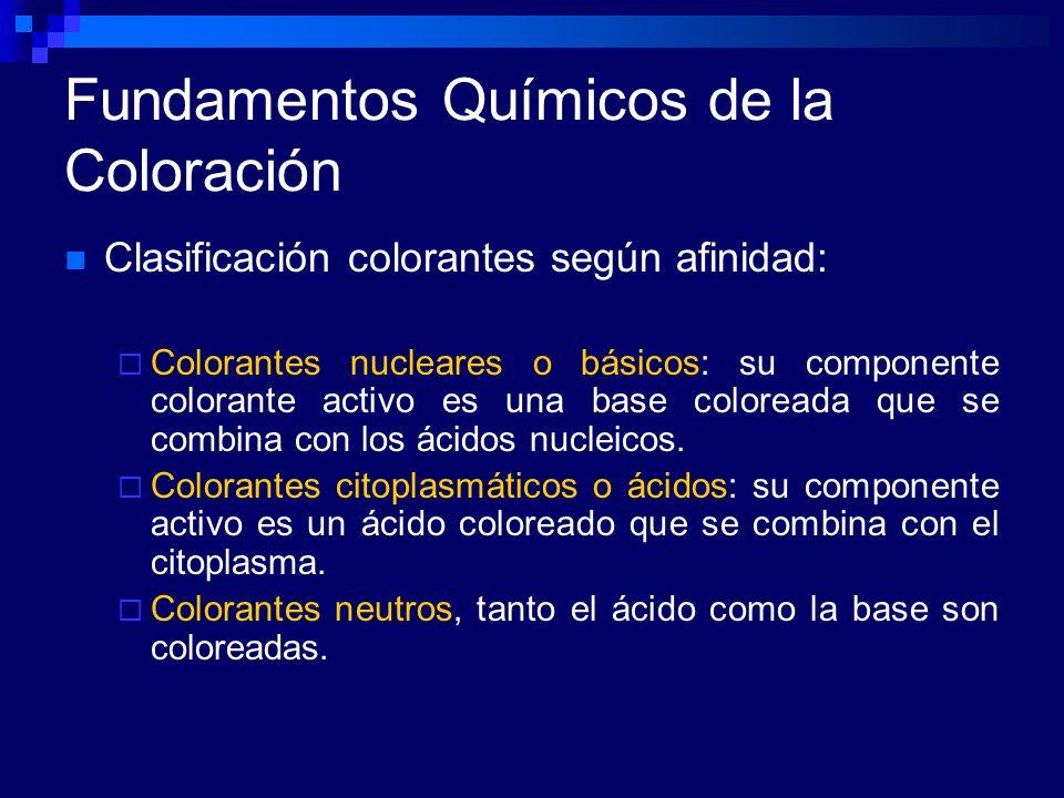 Fundamentos Químicos de la Coloración Clasificación colorantes según afinidad: Colorantes nucleares o básicos: su componente colorante activo es una b