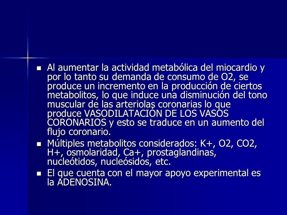 Al aumentar la actividad metabólica del miocardio y por lo tanto su demanda de consumo de O2, se produce un incremento en la producción de ciertos met