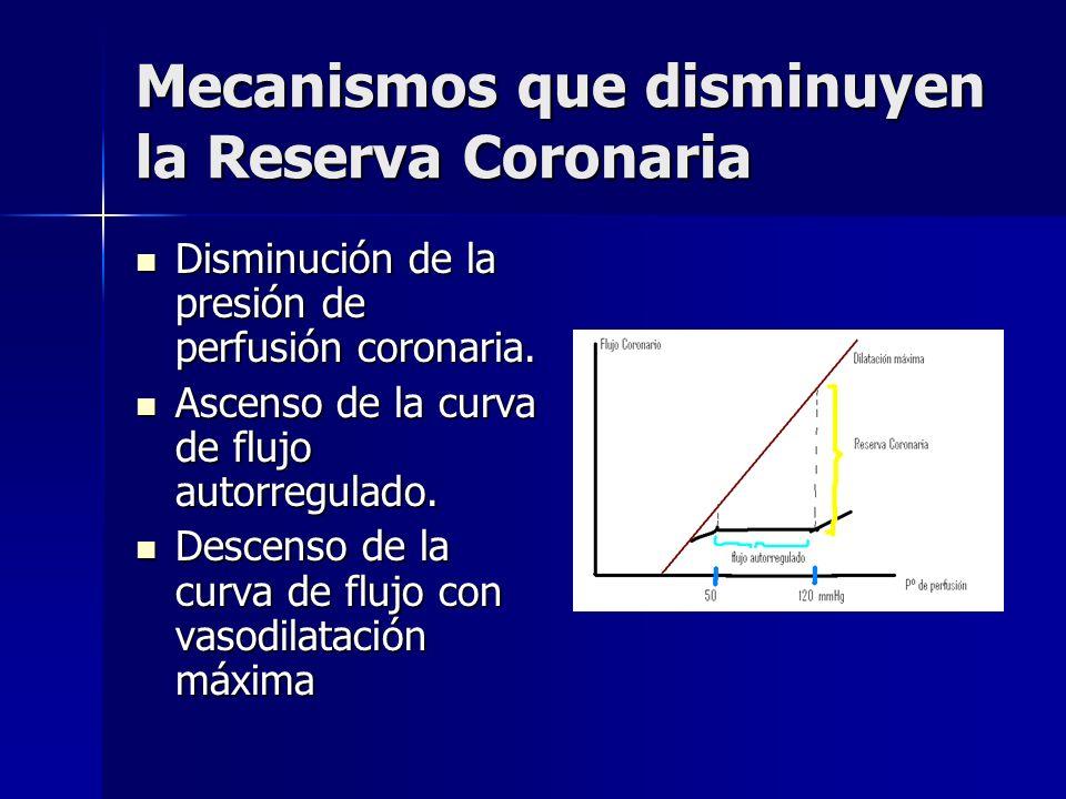 Mecanismos que disminuyen la Reserva Coronaria Disminución de la presión de perfusión coronaria. Disminución de la presión de perfusión coronaria. Asc