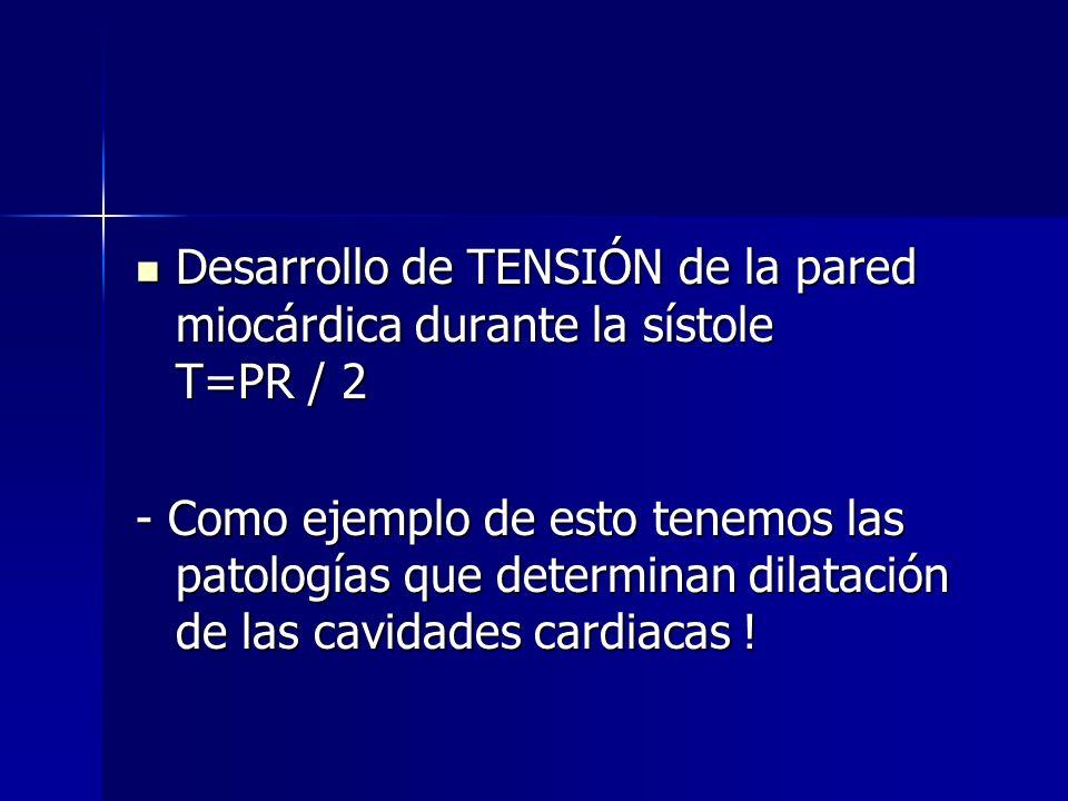Desarrollo de TENSIÓN de la pared miocárdica durante la sístole T=PR / 2 Desarrollo de TENSIÓN de la pared miocárdica durante la sístole T=PR / 2 - Co