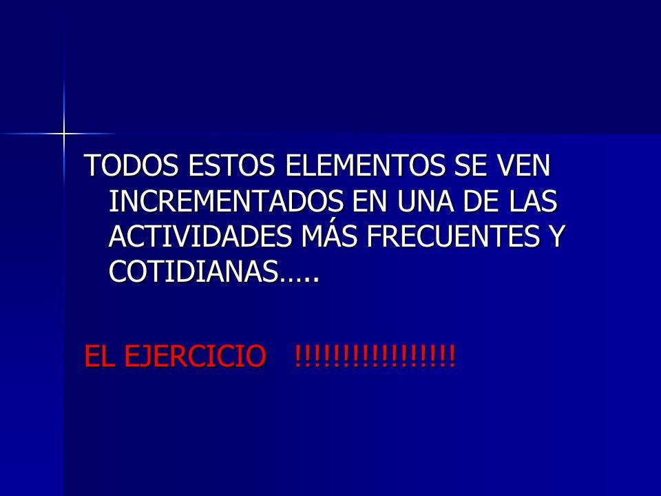 TODOS ESTOS ELEMENTOS SE VEN INCREMENTADOS EN UNA DE LAS ACTIVIDADES MÁS FRECUENTES Y COTIDIANAS….. EL EJERCICIO !!!!!!!!!!!!!!!!!