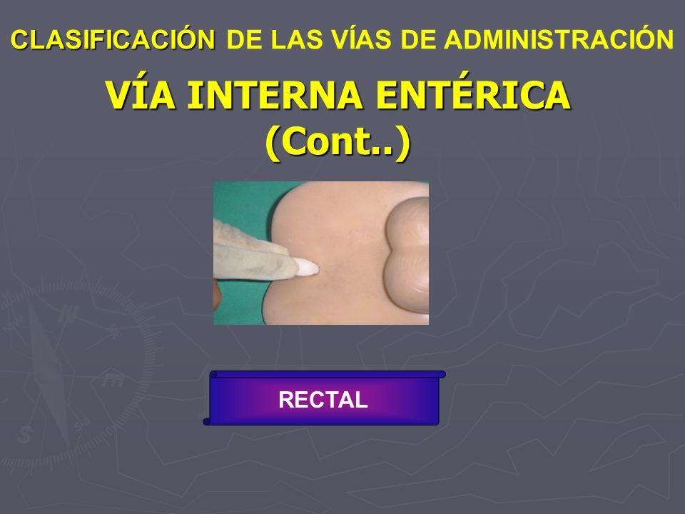VÍA INTERNA ENTÉRICA (Cont..) CLASIFICACIÓN CLASIFICACIÓN DE LAS VÍAS DE ADMINISTRACIÓN RECTAL