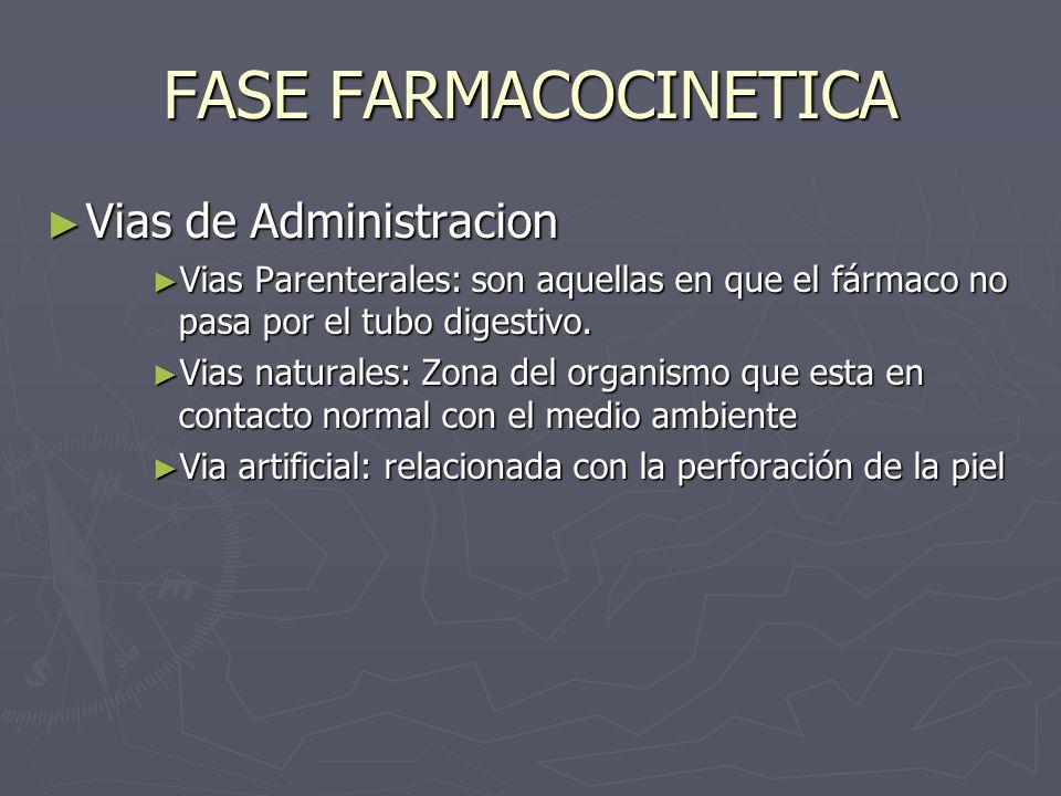 FASE FARMACOCINETICA Vias de Administracion Vias de Administracion Vias Parenterales: son aquellas en que el fármaco no pasa por el tubo digestivo. Vi