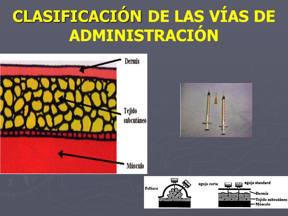 CLASIFICACIÓN CLASIFICACIÓN DE LAS VÍAS DE ADMINISTRACIÓN