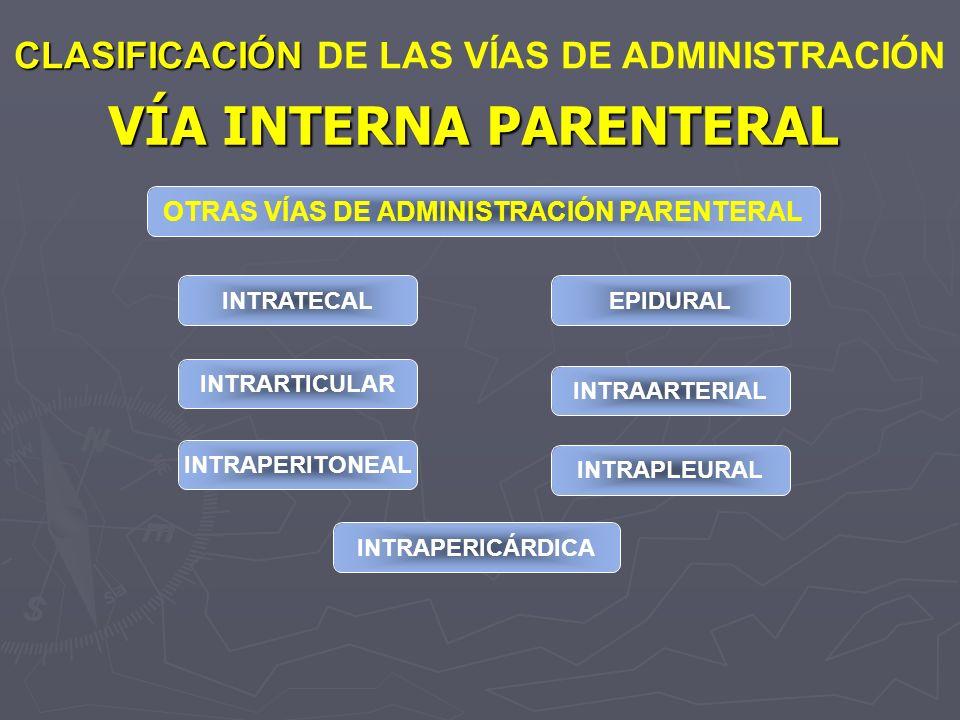 VÍA INTERNA PARENTERAL OTRAS VÍAS DE ADMINISTRACIÓN PARENTERAL INTRATECALEPIDURAL INTRARTICULAR INTRAARTERIAL INTRAPERITONEAL INTRAPERICÁRDICA INTRAPL