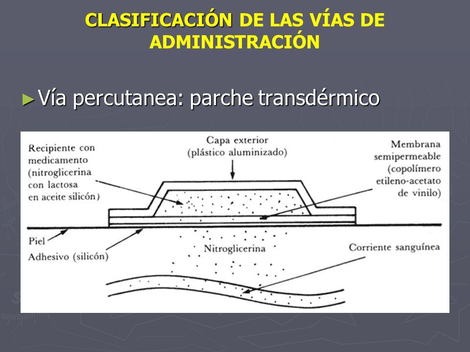 CLASIFICACIÓN CLASIFICACIÓN DE LAS VÍAS DE ADMINISTRACIÓN Vía percutanea: parche transdérmico Vía percutanea: parche transdérmico