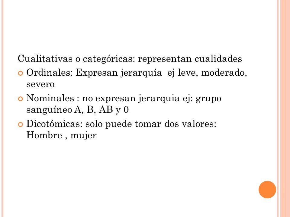 Cualitativas o categóricas: representan cualidades Ordinales: Expresan jerarquía ej leve, moderado, severo Nominales : no expresan jerarquia ej: grupo