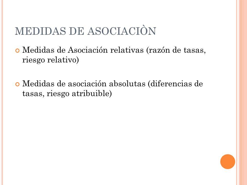 MEDIDAS DE ASOCIACIÒN Medidas de Asociación relativas (razón de tasas, riesgo relativo) Medidas de asociación absolutas (diferencias de tasas, riesgo