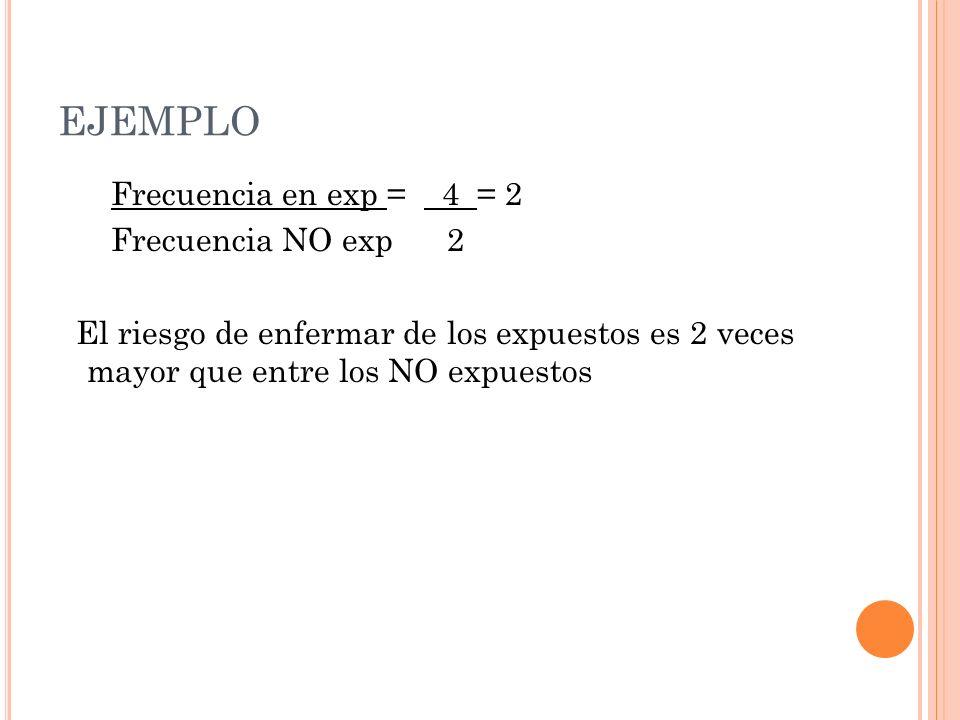 EJEMPLO Frecuencia en exp = 4 = 2 Frecuencia NO exp 2 El riesgo de enfermar de los expuestos es 2 veces mayor que entre los NO expuestos