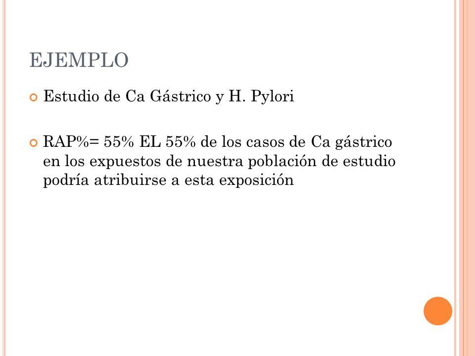 EJEMPLO Estudio de Ca Gástrico y H. Pylori RAP%= 55% EL 55% de los casos de Ca gástrico en los expuestos de nuestra población de estudio podría atribu