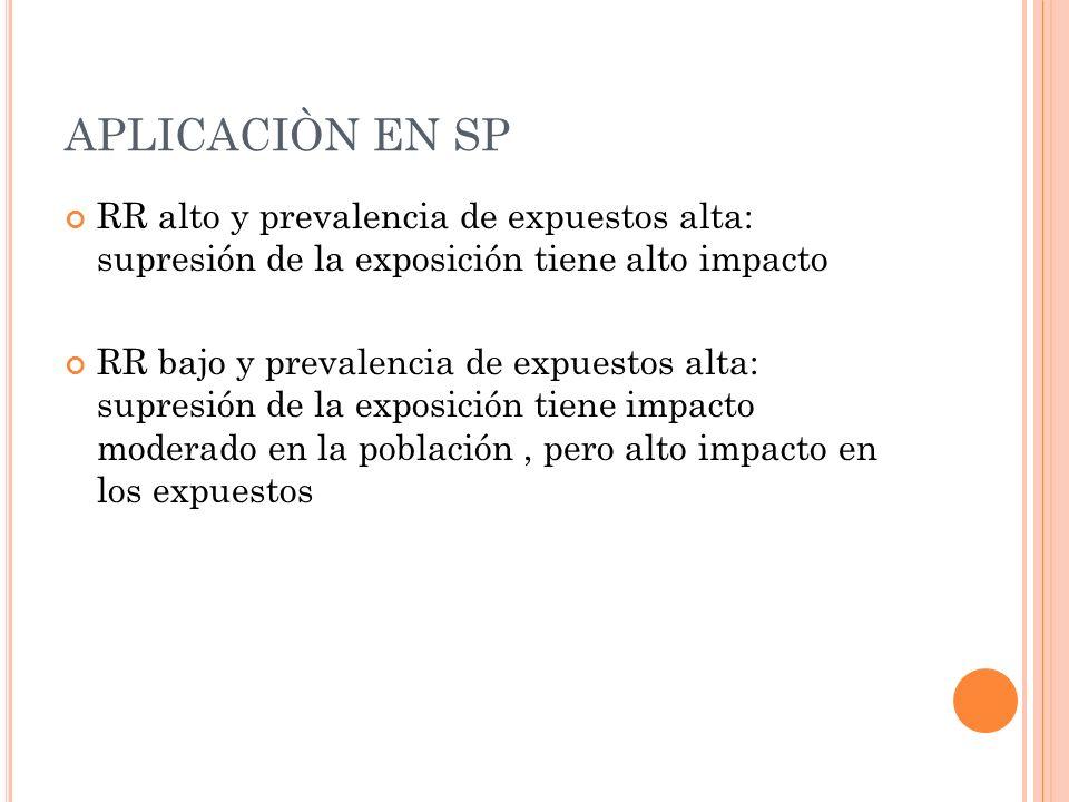 APLICACIÒN EN SP RR alto y prevalencia de expuestos alta: supresión de la exposición tiene alto impacto RR bajo y prevalencia de expuestos alta: supre
