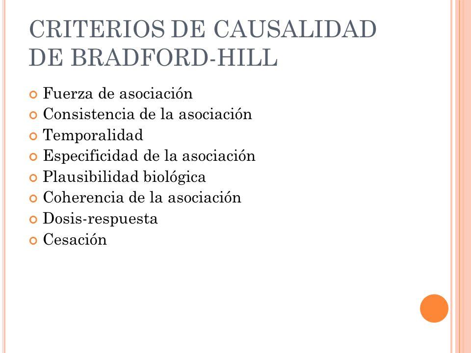 CRITERIOS DE CAUSALIDAD DE BRADFORD-HILL Fuerza de asociación Consistencia de la asociación Temporalidad Especificidad de la asociación Plausibilidad
