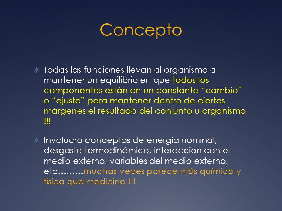 Concepto Todas las funciones llevan al organismo a mantener un equilibrio en que todos los componentes están en un constante cambio o ajuste para mant