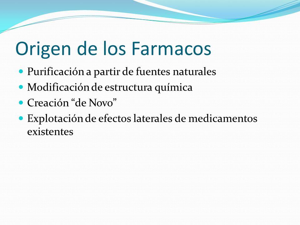 Origen de los Farmacos Purificación a partir de fuentes naturales Modificación de estructura química Creación de Novo Explotación de efectos laterales