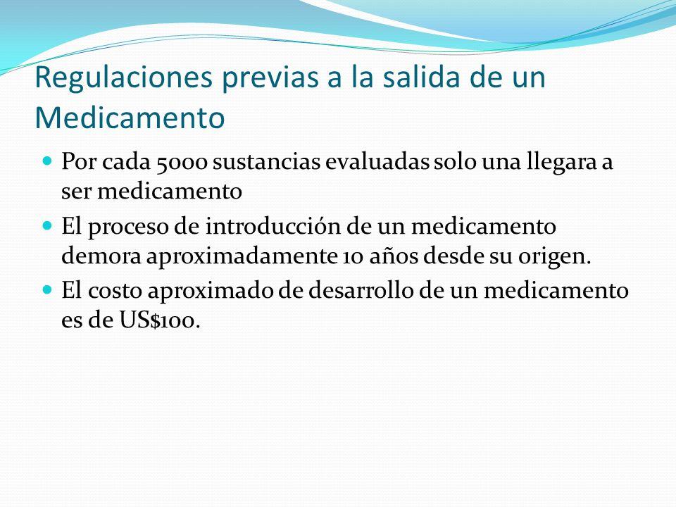 Regulaciones previas a la salida de un Medicamento Por cada 5000 sustancias evaluadas solo una llegara a ser medicamento El proceso de introducción de