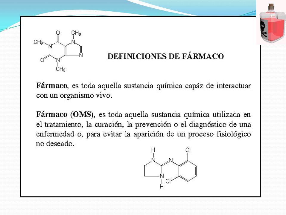 Definiciones Fármaco: toda sustancia simple o compuesta, que modifica los procesos vitales, las funciones de los seres vivos, tanto animales como vegetales.