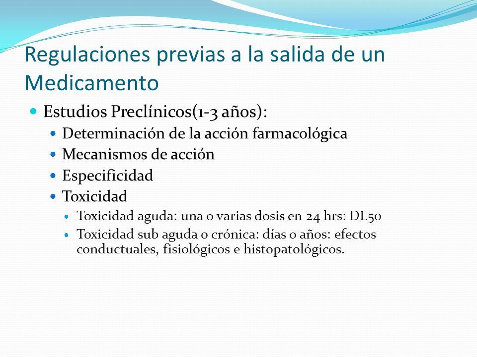 Regulaciones previas a la salida de un Medicamento Estudios Preclínicos(1-3 años): Determinación de la acción farmacológica Mecanismos de acción Espec