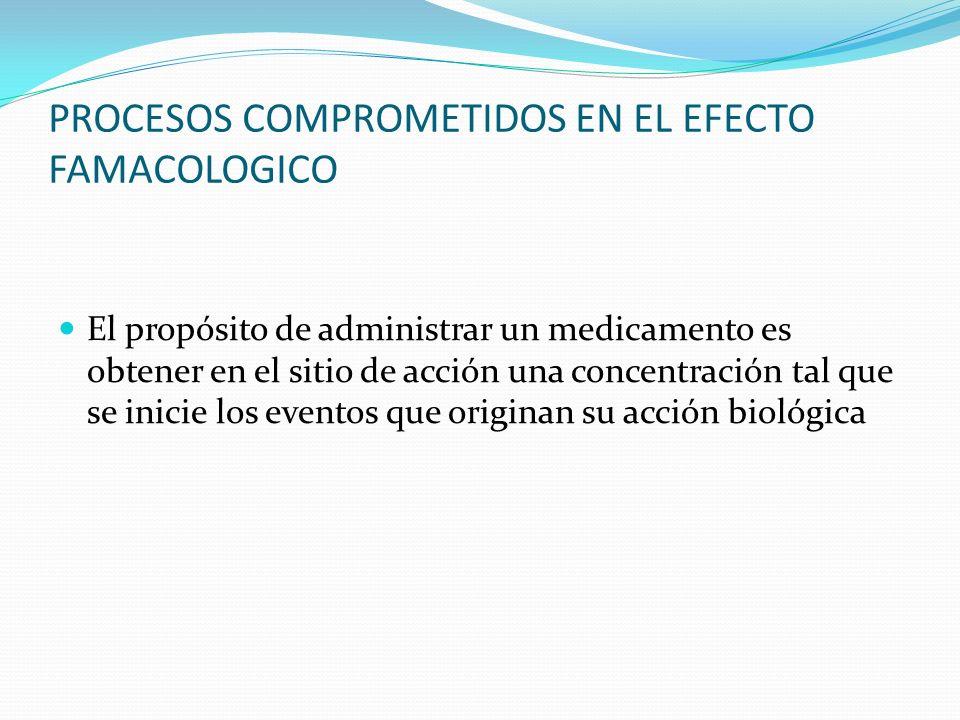 PROCESOS COMPROMETIDOS EN EL EFECTO FAMACOLOGICO El propósito de administrar un medicamento es obtener en el sitio de acción una concentración tal que