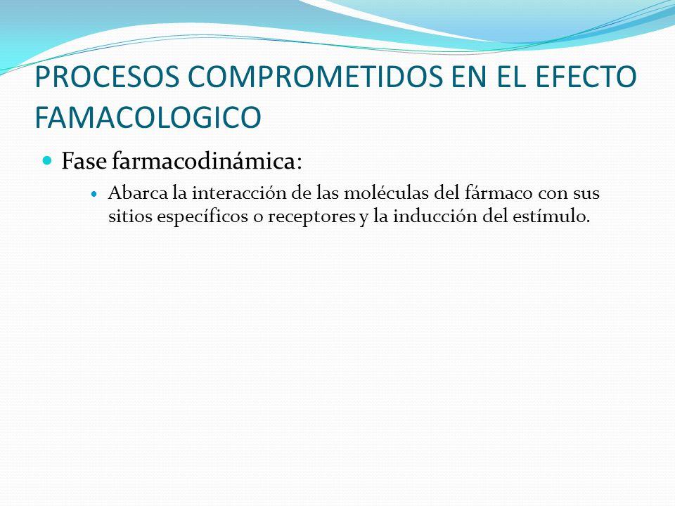 PROCESOS COMPROMETIDOS EN EL EFECTO FAMACOLOGICO Fase farmacodinámica: Abarca la interacción de las moléculas del fármaco con sus sitios específicos o