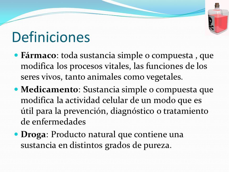 Definiciones Fármaco: toda sustancia simple o compuesta, que modifica los procesos vitales, las funciones de los seres vivos, tanto animales como vege