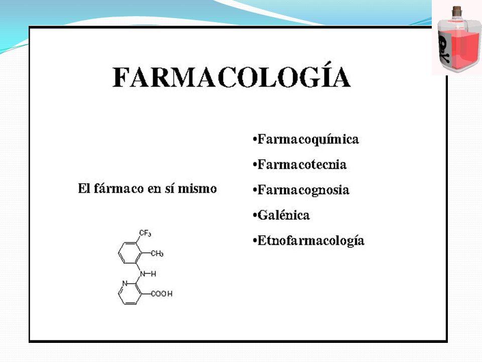 Origen de los Farmacos Purificación a partir de fuentes naturales Modificación de estructura química Creación de Novo Explotación de efectos laterales de medicamentos existentes